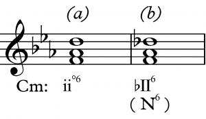 ii6-N6
